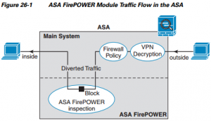 From Cisco ASA to FTD with FDM | Staffeldt Net