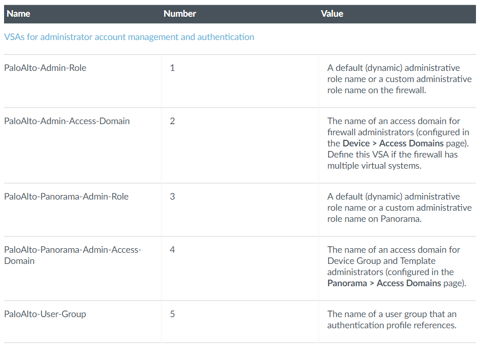Cisco ISE 2 3 as authenticator for Palo Alto Networks
